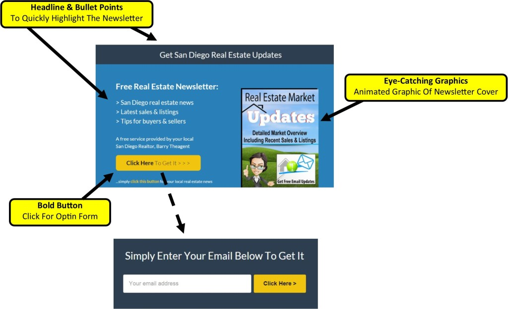 Real Estate Newsletter For More Leads  Traffic  Postaprop