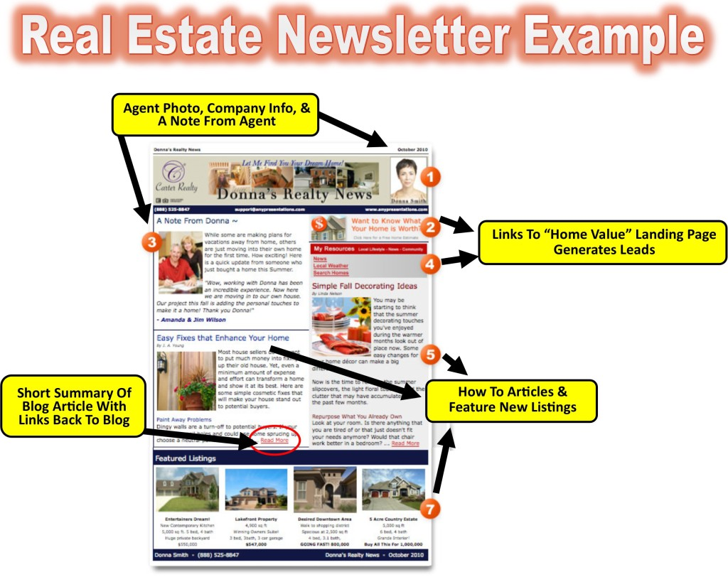 Real Estate Newsletter For More Leads Amp Traffic 171 Postaprop