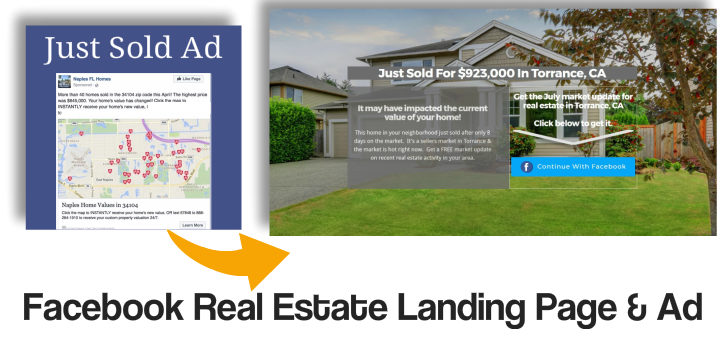 Facebook Landing Pages For Real Estate
